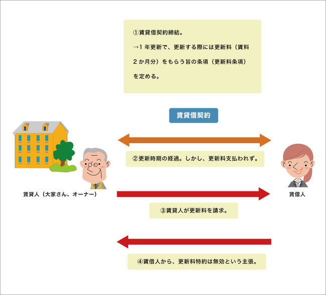 kousinryou_1.jpgのサムネール画像