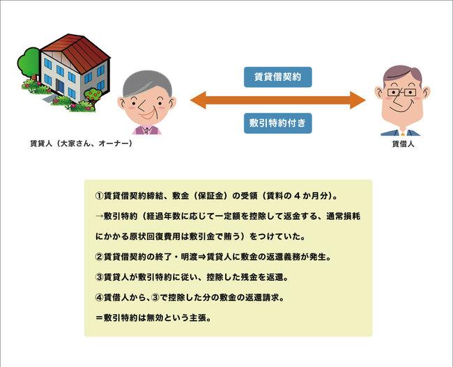 sikibiki_1.jpgのサムネール画像